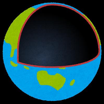 地球空洞説のイラスト