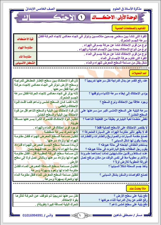 مراجعة علوم اختيار من متعدد (منهج شهر مارس) الصف الخامس الابتدائي الترم الثانى 2021 مستر مصطفى شاهين