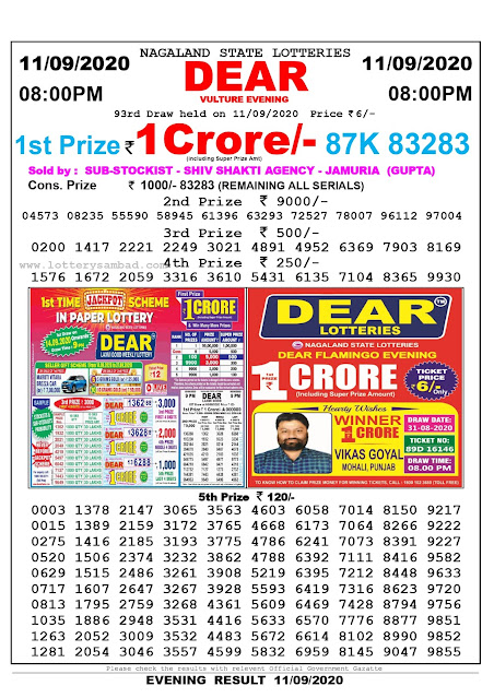 Nagaland State Lottery Sambad 11-09-2020 Today Result 8 PM