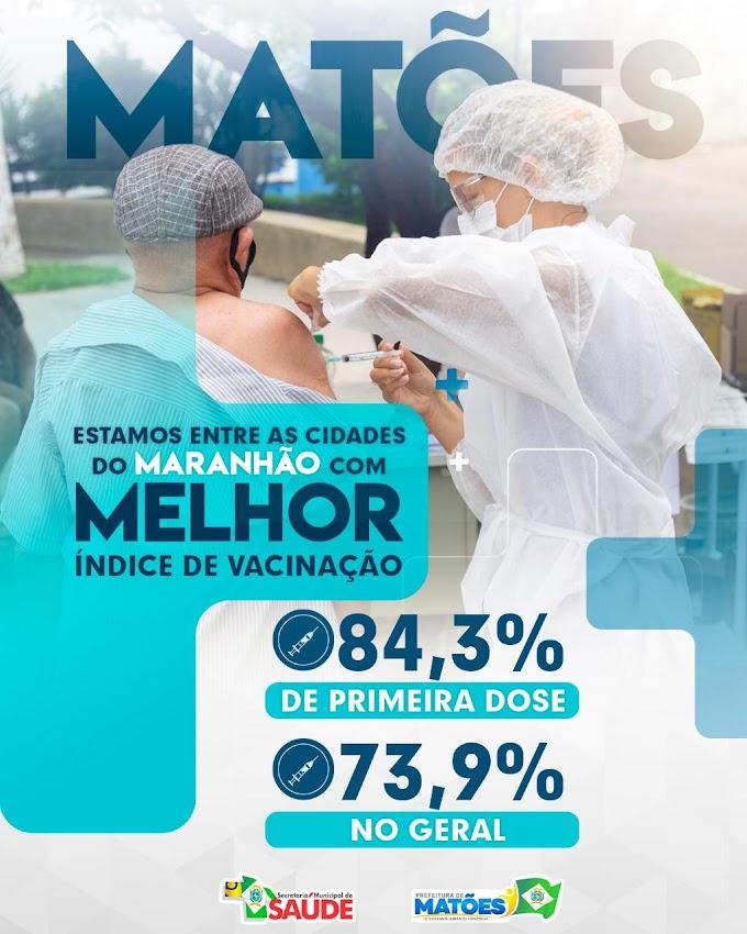 Com dados, município de Matões se torna referência em vacinação no Maranhão