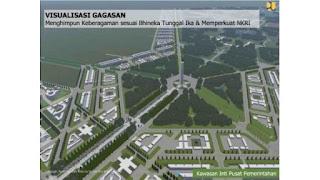 Denah Ibu Kota Baru Indonesia