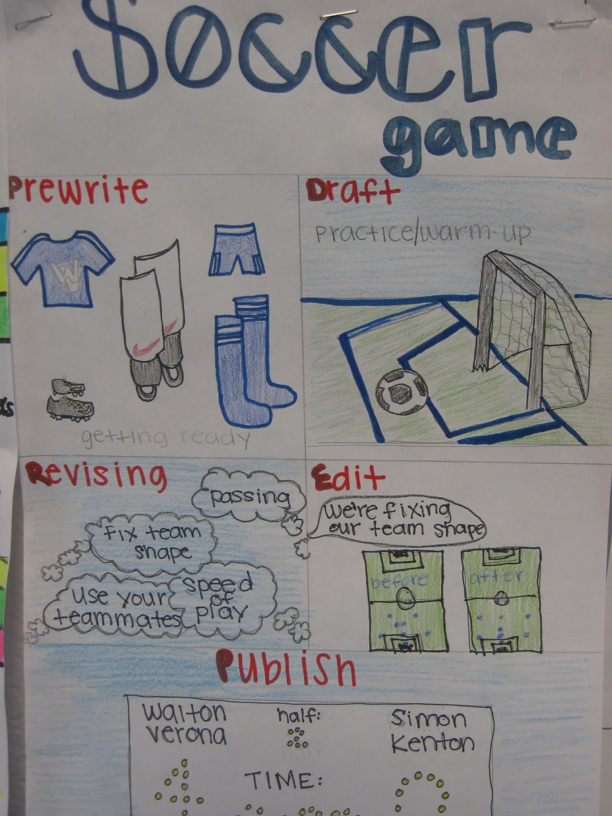 Analogy essay examples