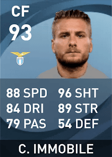 Rating Maksimal Ciro Immobile di PES 2021