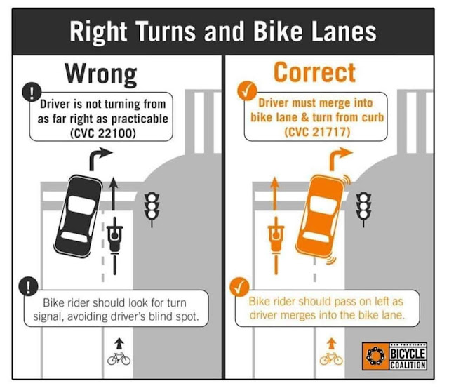 bike lane safety when a vehicle is turning right