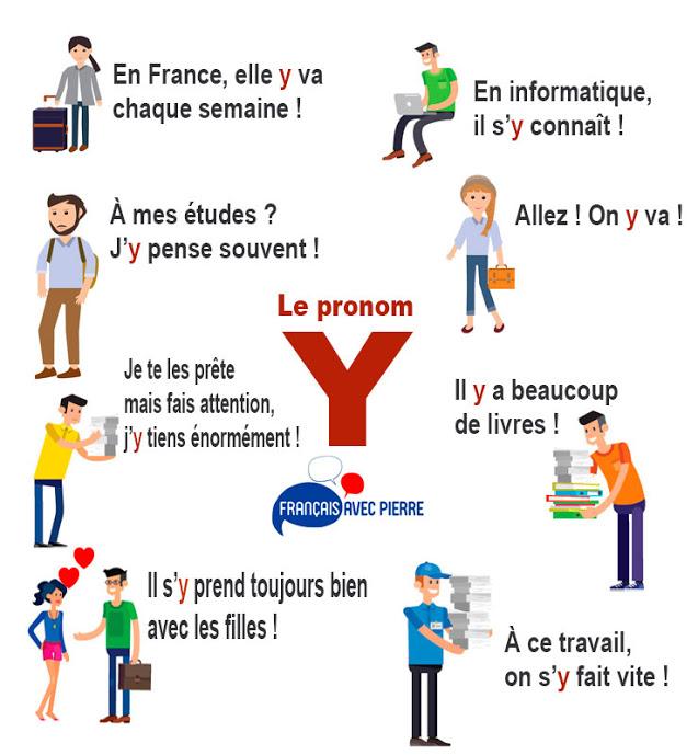 Zaimek y - teoria 4 - Francuski przy kawie