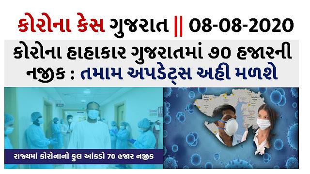 Covid-19 Tracker Gujarat @Gujcovid19 Gujarat Gov In
