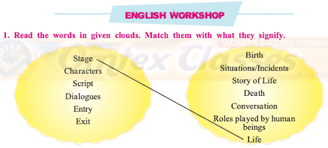 Maharashtra State Board Class 10 English Kumar Bharati Textbook Solutions Unit Chapter 1.4 All the World's a Stage.