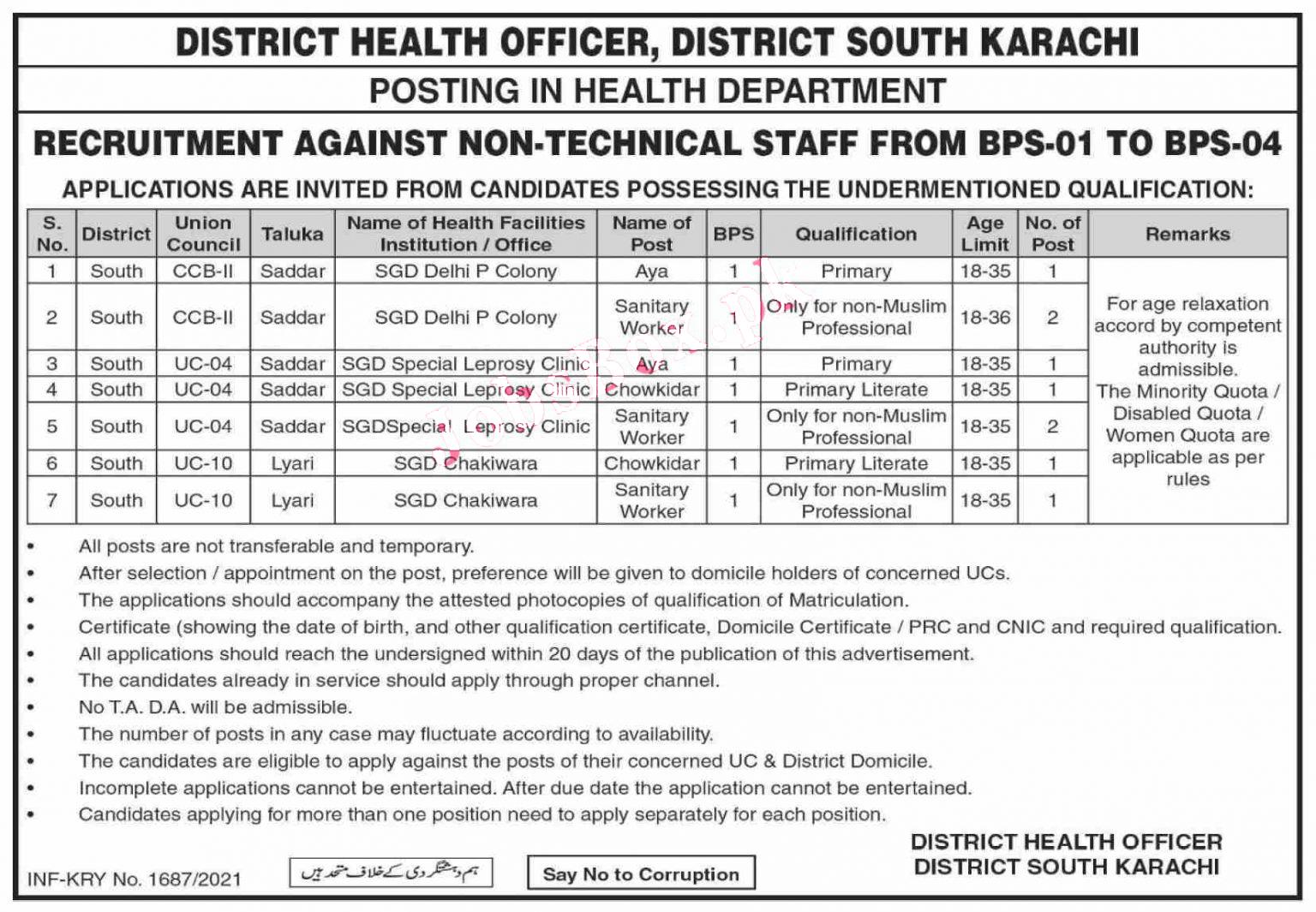 Health Department Jobs Latest 2021