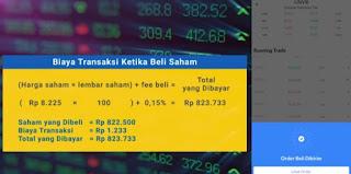 Halo semua, ketemu lagi sama aku Pada Tulisan Blog Olahan Internet,  selamat datang di Pembahasan Artikel yang mengulas Pengolahan Media internet,bisnis, Keuangan,saham,Dan Media Sosial.    Di sepanjang pandemi COVID-19 ini ada satu hal yang menurutku menarik banget partisipasi investor perorangan di pasar saham Indonesia tuh meningkat tajam dan hal itu nggak cuma terjadi di Indonesia Negara-negara lain juga ngalamin fenomena yang sama Bahkan, di bulan Juni 2020 ini investor perorangan di bursa saham Indonesia tuh mendominasi jumlah transaksi saham dibanding investor institusi.     Ilustrasi gambar   mungkin Bagi Pemula Pasti Sering Bertanya-tanya tentang cara mulai berinvestasi saham dan dari sekian banyak pertanyaan yang ada salah satu pertanyaan yang paling sering ditanyain adalah rekomendasi sekuritas yang paling cocok Untuk pemula.    Buat kamu yang belum tau, sekuritas itu adalah tempat kita buat bertransaksi atau Melakukan proses jual-beli saham Di Indonesia ada banyak jenis sekuritas yang yang menyediakan platform buat melakukan transaksi jual-beli saham di Bursa Efek Indonesia. Nah, setiap sekuritas yang ada tuh punya kelebihan dan kekurangannya masing-masing Dan memang tidaak semua sekuritas itu cocok buat pemula.    Misalnya nih, ada sekuritas yang fiturnya  lengkap dan canggih tapi navigasinya tuh tidak ramah buat pemula karena tampilannya  penuh dengan angka grafik dan informasi yang terlalu teknis Ada juga sekuritas yang tampilannya itu udah cukup nyaman tapi proses daftarnya ribet Harus print dokumen fisik kirim dokumennya ke kantor cabang bahkan proses review dokumennya aja  bisa makan waktu berminggu-minggu.    Ada juga sekuritas yang proses pendaftarannya tuh cepat tapi minimum deposit awalnya mahal banget Makanya nggak heran jika banyak pemula yang bingung buat milih sekuritas yang cocok buat mereka.     Nah, karena banyak yang nanya rekomendasi sekuritas aku coba bantu cari nih kira-kira, kriteria sekuritas apa sih yang cocok buat pemula? dan sek