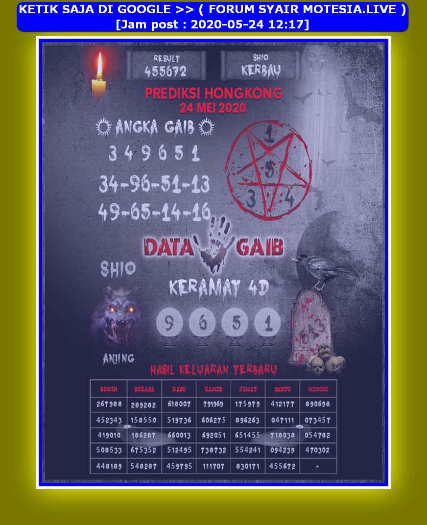Kode syair Hongkong Minggu 24 Mei 2020 89