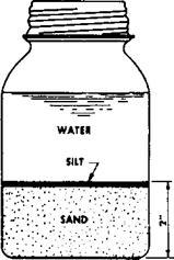 Civil At Work: Field Method To Determine Fine Silt And