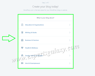 Select Your Blogging Niche