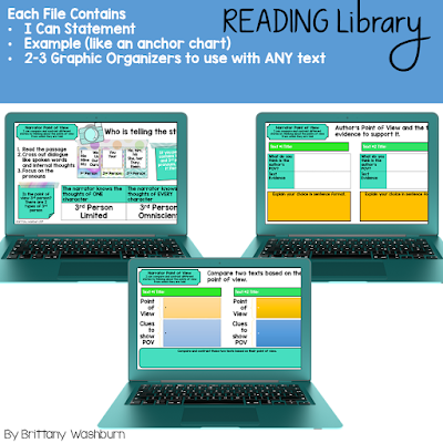 If you're sick of cleaning up after doing interactive notebook pages (paper scraps, glue sticks, missing pieces, etc.) then you are going to love these DIGITAL ELA reading and language activities for your 4th grade students.