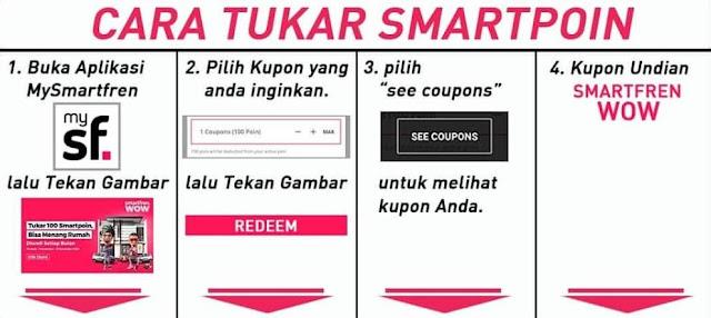 Cara Tukar SmartPoin