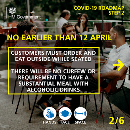 UK Gov COVID Roadmap For Business 2 of 6 All images show smiley people behind text explaining steps from April 12th