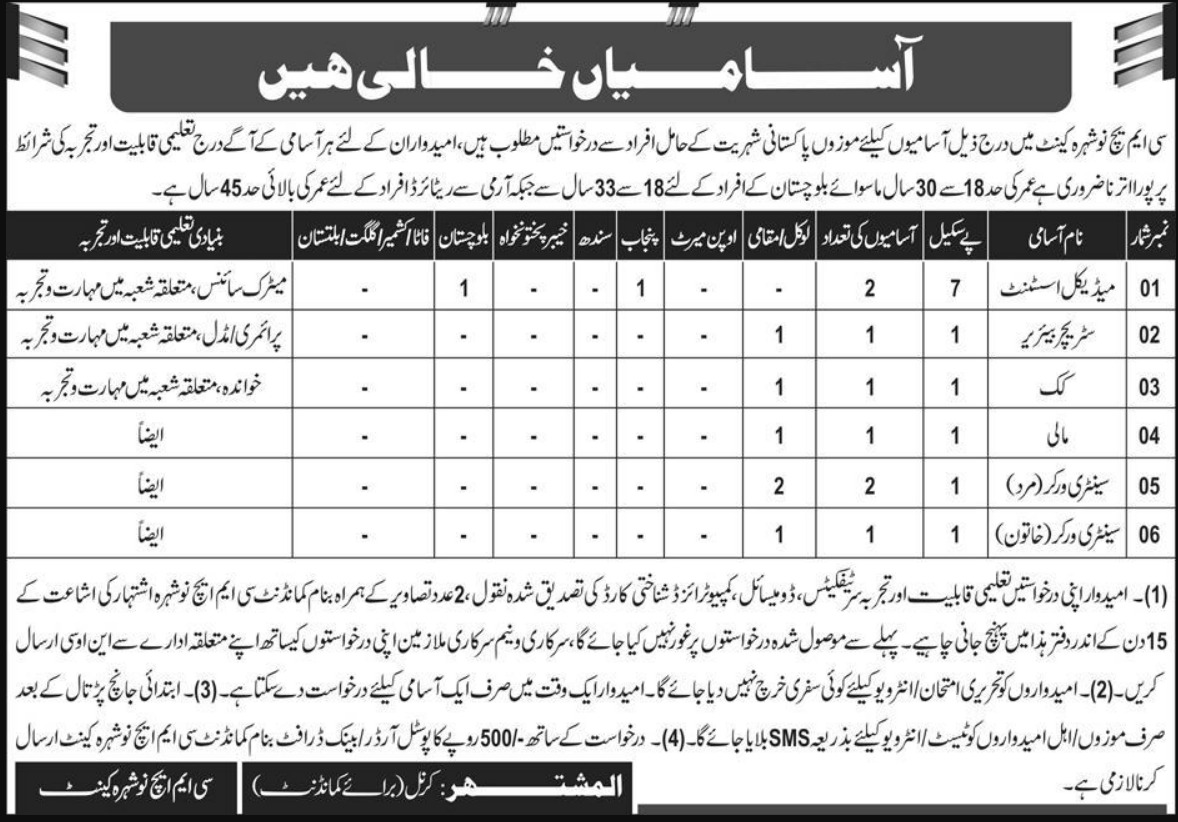 Pakistan Army CMH Jobs 2019