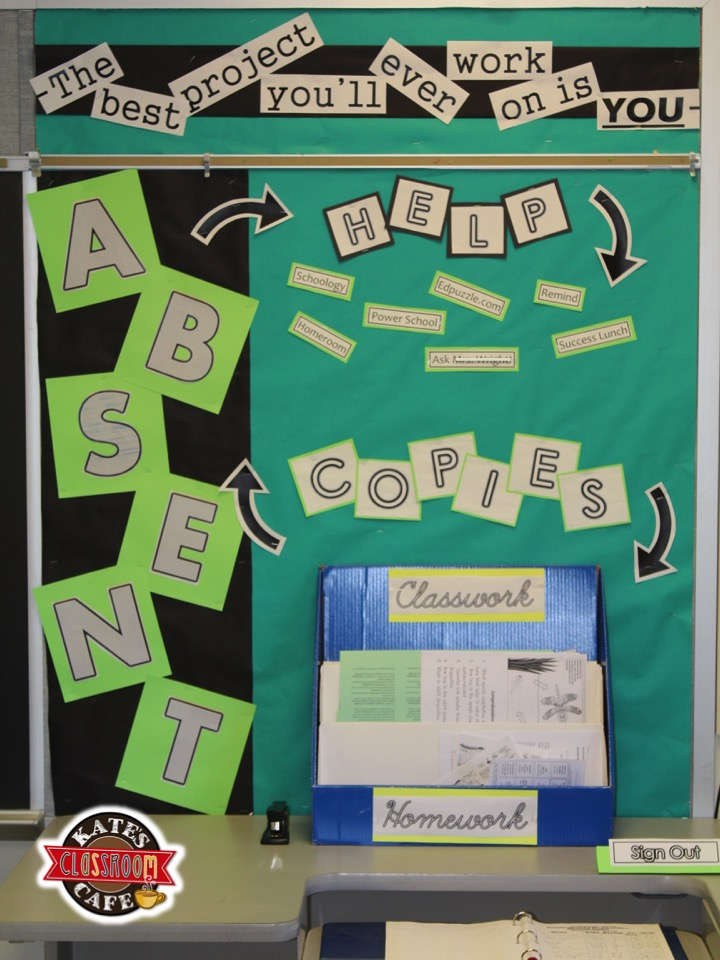 Classroom Decoration Ideas For Grade 3 ~ Kate s science classroom cafe saturday snapshot burning