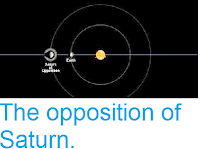 http://sciencythoughts.blogspot.co.uk/2014/05/the-opposition-of-saturn.html
