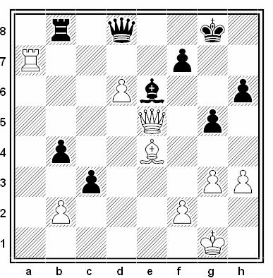 Posición de la partida de ajedrez Garry Kasparov - Walter Browne (Banja Luka, 1979)