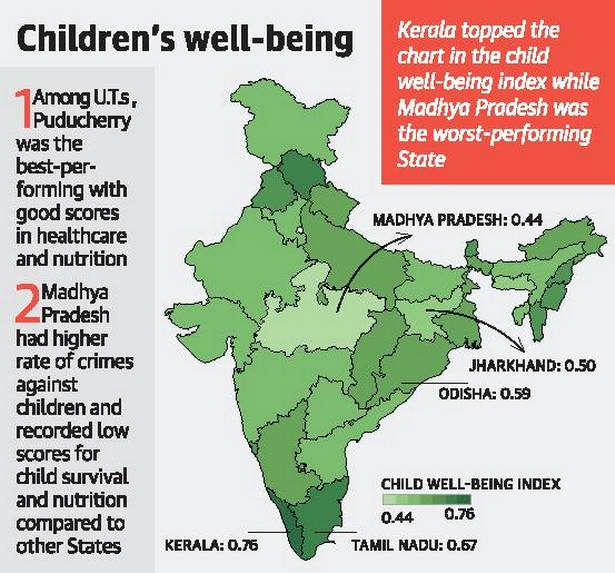 CHILD WELL-BEING INDEX REPORT