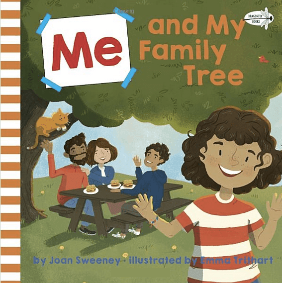 Kindergarten and Grade 1. Several free printables such as needs and wants, family labels, and family tree.