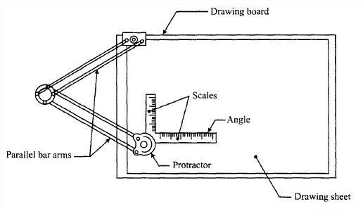 Avicenna's Notes: Engineering Drawing : The Drawing