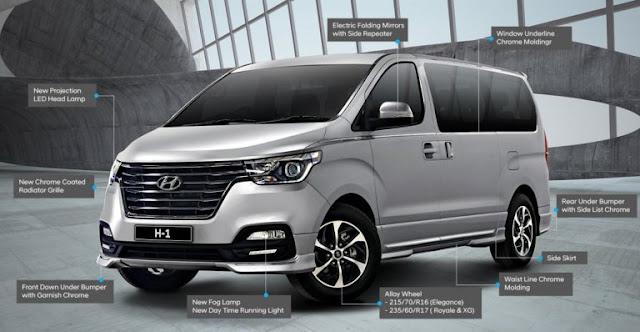 harga-mobil-mpv-hyundai-h1-2021