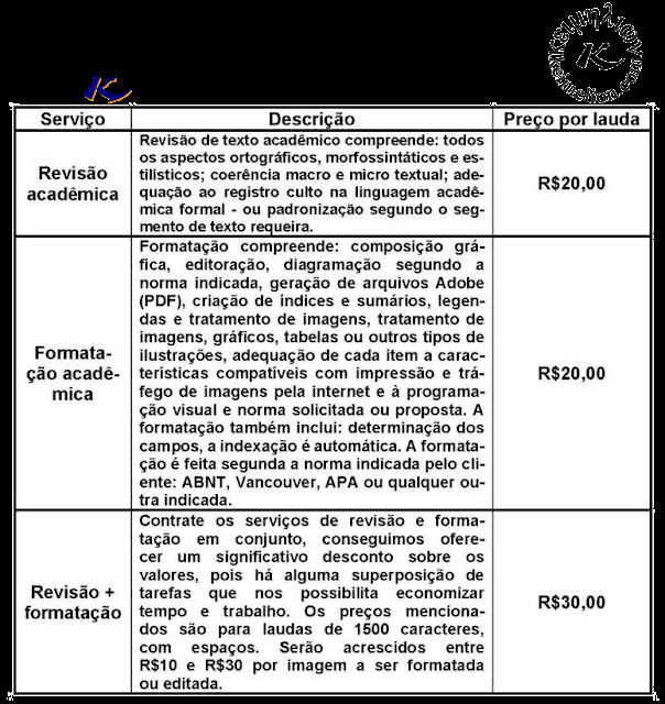 Tabela de preços para revisão de teses ou dissertações e formatação normatizada.