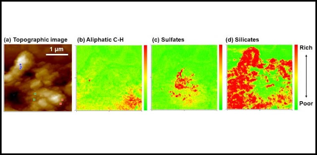 Scientists use more powerful imaging techniques to visualize distributions of organic matter (aliphatic C-H) and minerals (sulfates and silicates) in ancient meteorite. Credit: Yokohama National University