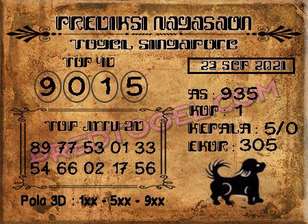 Pred Nagasaon SGP Kamis 23 September 2021