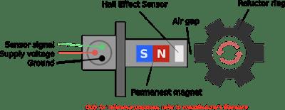 komponen pada  sensor camshaft