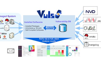 Vuls - Vulnerability Scanner For Linux/FreeBSD, Agentless, Written In Go