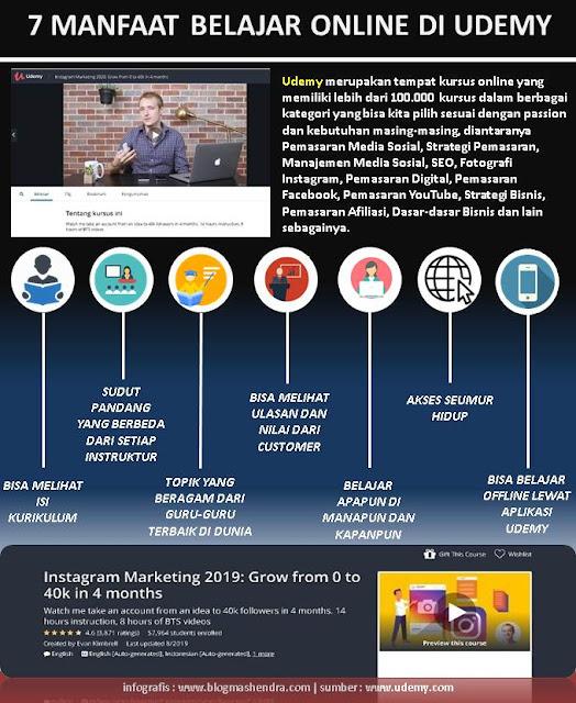 Manfaat Belajar Online di Udemy - Blog Mas Hendra