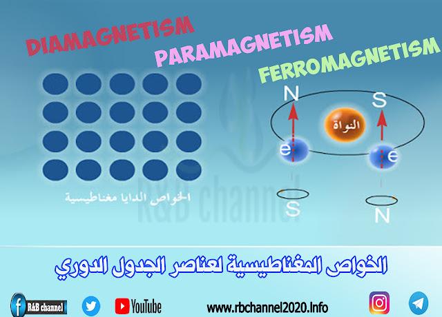 الخواص المغناطيسية لعناصر الجدول الدوري