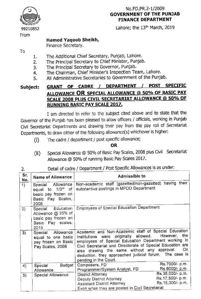 GRANT OF SPECIAL ALLOWANCE TO EMPLOYEES WORKING IN CIVIL SECRETARIAT DEPARTMENTS