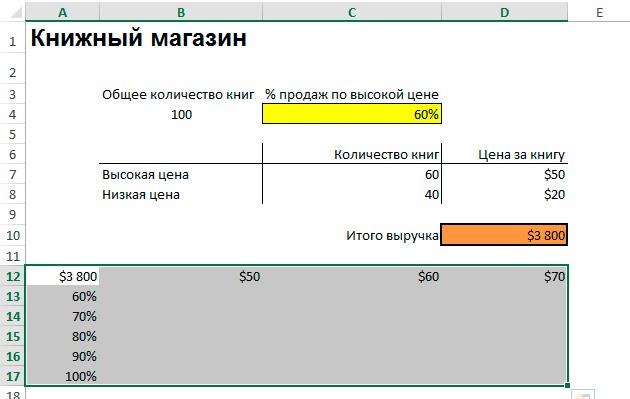 Как создать таблицу данных с одной или двумя переменными в Excel