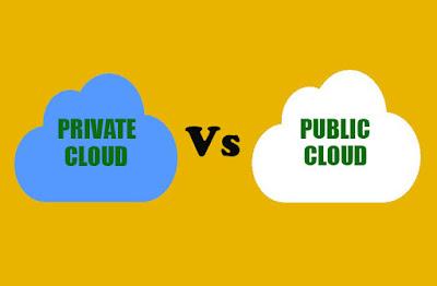 Private Cloud Vs Public Cloud | 5 Differences between Public Cloud and Private Cloud