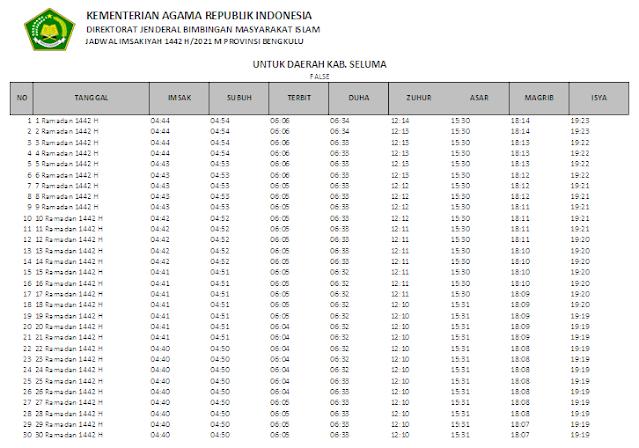 Jadwal Imsakiyah Ramadhan 1442 H Kabupaten Seluma, Provinsi Bengkulu