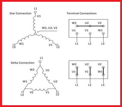 Wiring    diagram    for    Star    and Delta connection   Elec Eng World