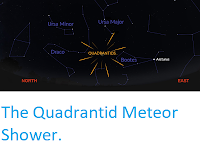 http://sciencythoughts.blogspot.co.uk/2018/01/the-quadrantid-meteor-shower.html