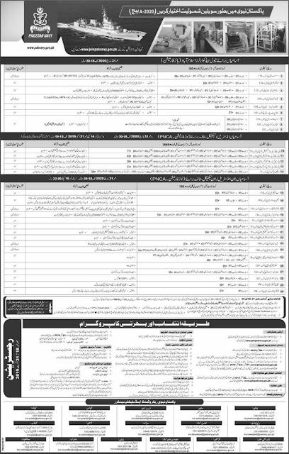 Pakistan Navy Sailors and Civilians jobs 2020