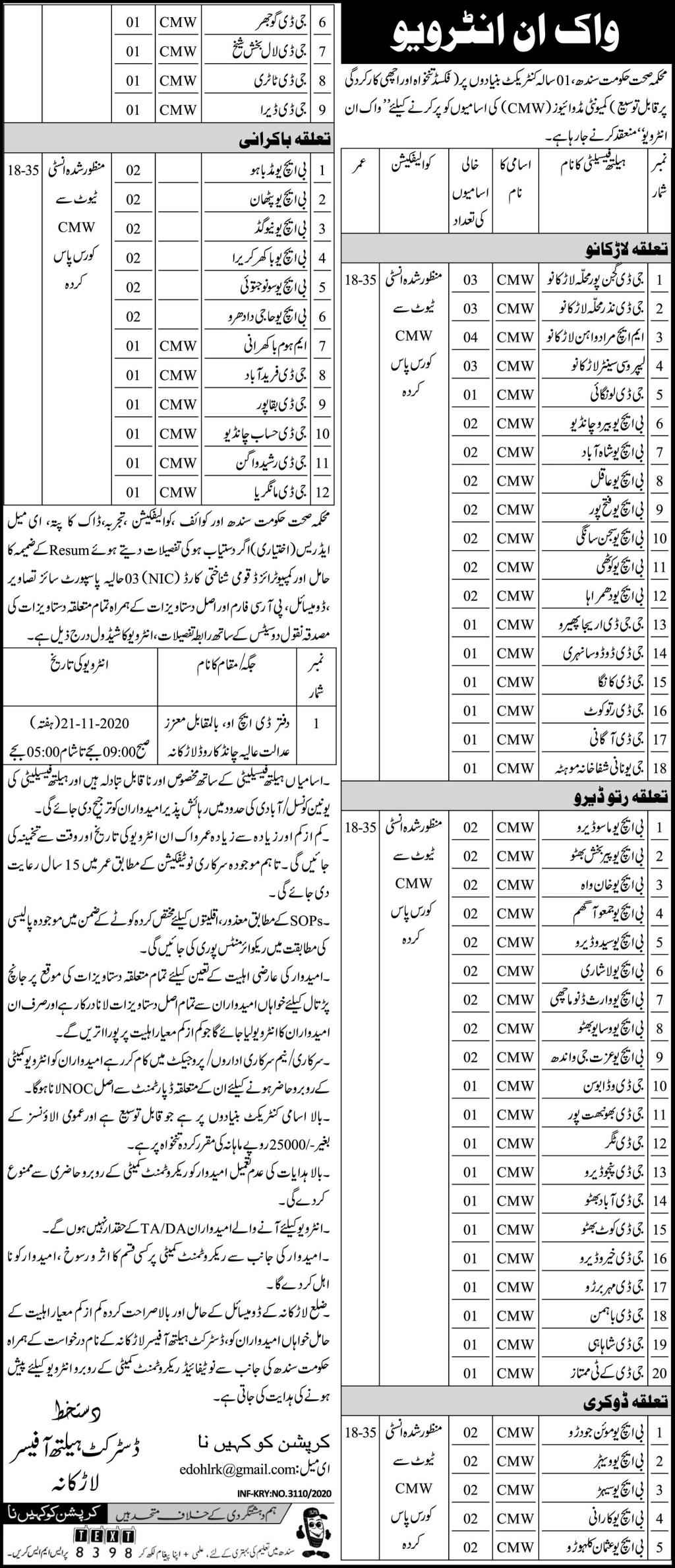 Health Department Jobs 2020 with Salary 25000/- For Community Midwife | 95 Seats Vacancies