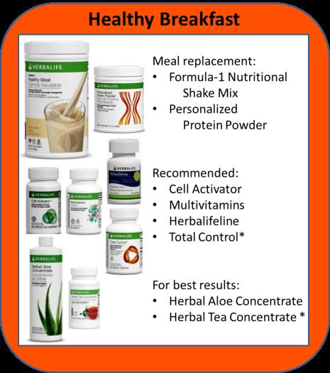 √ Cara Diet Alami dan Sehat dengan Cepat Tanpa Obat