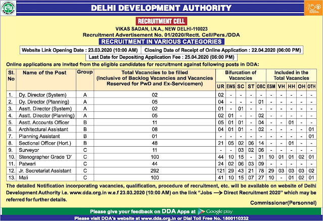 Delhi Development Authority government jobs 2020