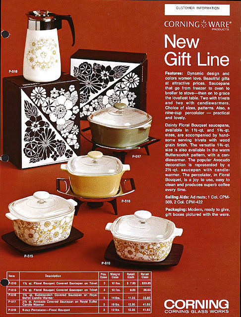 corningware coffee percolator instructions
