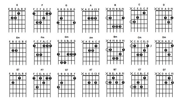Grip Lagu Thrive Style Tips Belajar Gitar Untuk Pemula