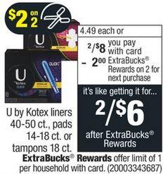 CVS Money Maker on U By Kotex Products  811-817