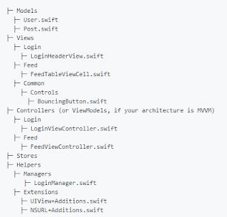 MVC File Structure