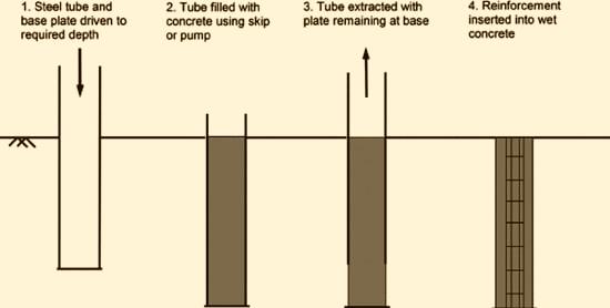 عملية تشييد خوازيق الخرسانة المدفوعة والمصبوبة في الموقع