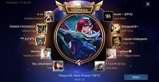 Kapan Jadwal Reset Title Mobile Legends